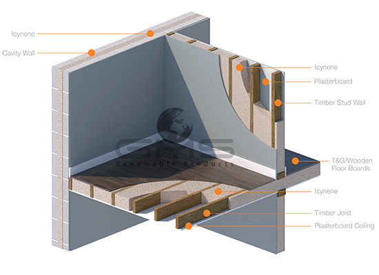 profile of walls and floors insulated with icynene spray foam